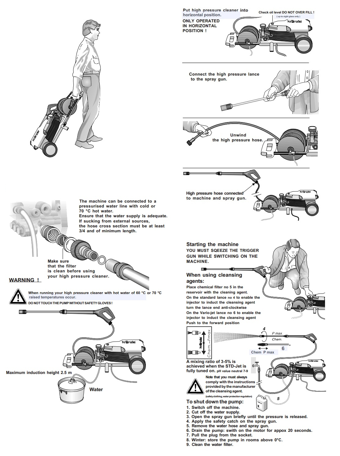kranzle uk supporting and supplying the best cleaning equipmentPressure Washer Setup Diagram #7